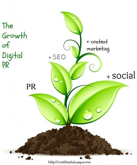 What is Digital PR? - Rock The Status Quo | Carrie Morgan | Public Relations & Social Media Insight | Scoop.it