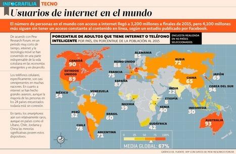Distribución de Internet en el Mundo #infografia #infographic | Creatividad en la Escuela | Scoop.it