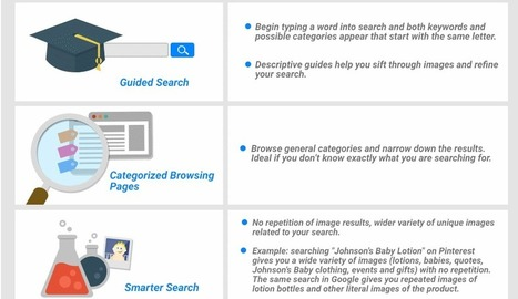 Image Search Engines: Pinterest Takes on Google (Infographic) | Pinterest | Scoop.it