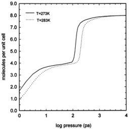 Física Estadística - Alianza Superior | Física Estadística | Scoop.it