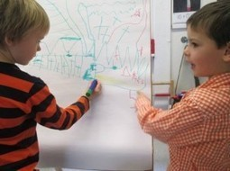 PYP students take the lead | SharingPYP blog | K-12 School Libraries | Scoop.it