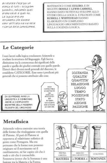 Fumetti di filosofia (3) | AulaUeb Filosofia | Scoop.it