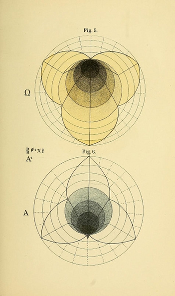 Geometrical Psychology: Benjamin Betts's 19th-Century Mathematical Illustrations of Consciousness | Behavior Research Technology | Scoop.it