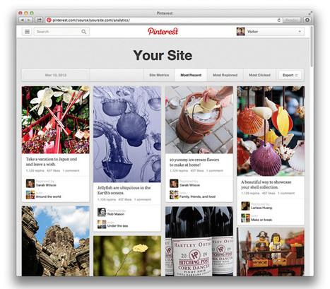 Pinterest guarda davvero al business con le Web Analytics | Web Marketing per Artigiani e Creativi | Scoop.it