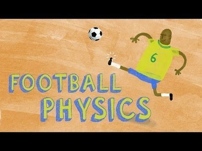 "Football physics: The ""impossible"" free kick - Erez Garty 