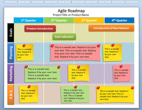 Free Editable Agile Roadmap PowerPoint Template | PowerPoint Presentation | calendar | Scoop.it
