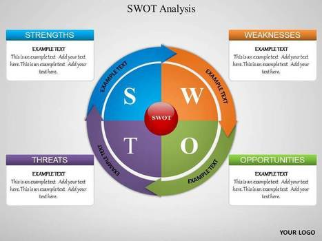 PowerPoint PPT Template For Swot Analysis   Templatesforpowerpoint   Scoop.it