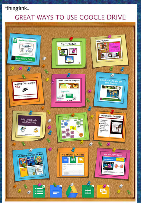 100+ Great Google Classroom Resources for Educators | WEB 2.0 | Scoop.it