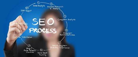 A Definitive Guide on Different SEO Payment Models for Smart | SEO | Scoop.it