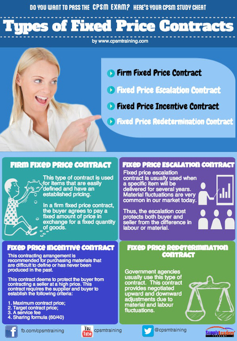 Types of Fixed Price Contracts | cpsm certification | CPSM Study Cheats | Scoop.it
