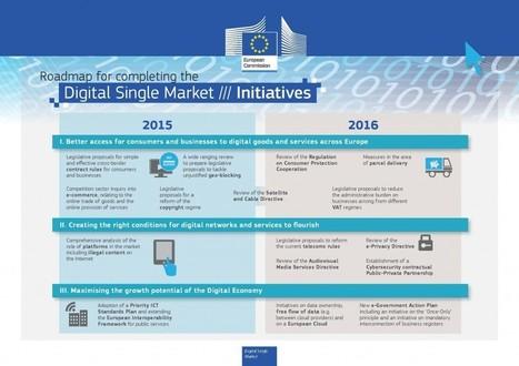 El Mercado Único Digital, en marcha | CNMC blog | Big and Open Data, FabLab, Internet of things | Scoop.it