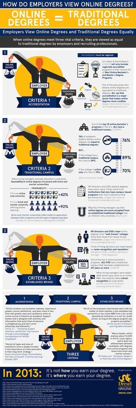 Online Business Degree Programs - Capella University