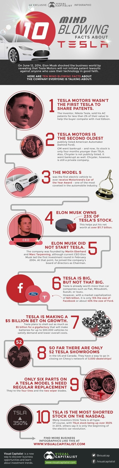 Ten Tesla Facts You Might Not Know - Gas 2 | Government cancer treatment | Scoop.it