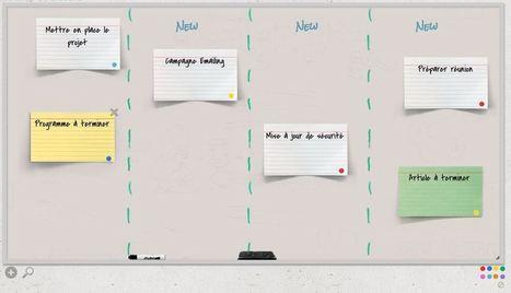 Scrumblr : un tableau blanc collaboratif en ligne gratuit   CuriousIT   Scoop.it