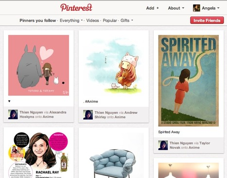 Pinterest as Free Market Research | Social Storytelling | Scoop.it