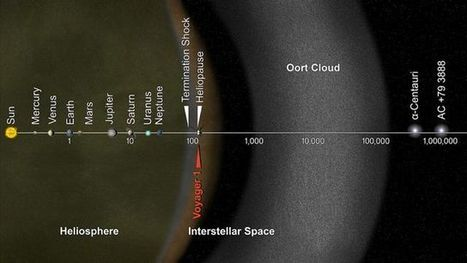 Pocket : Top 10 things you might not know about our solar system   Physics as we know it.   Scoop.it