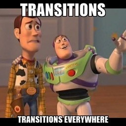 Animate all the things. Transitions in Android | mr android | Scoop.it