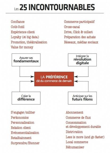 [Bonnes feuilles] 'Les incontournables du commerce de demain' (1/5) | Omnicanal - SDucroux | Scoop.it