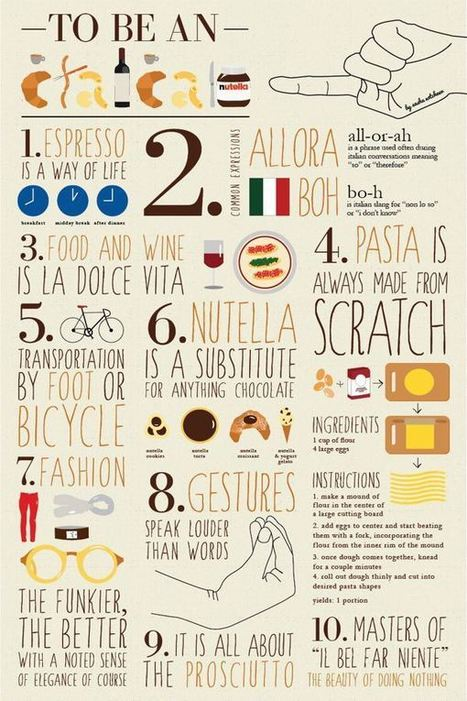 How to be an Italian in infographic - Discussion is Welcome | Italia Mia | Scoop.it