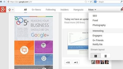 How to Manage Google+ Circles! Here is How I Do It! | Mervik Haums | bernardpiette | Scoop.it
