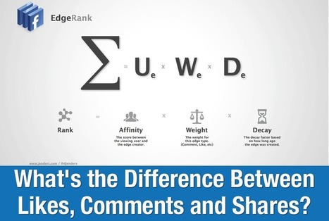 What's the Difference Between Likes, Comments and Shares? | Charities and Social Media | Scoop.it