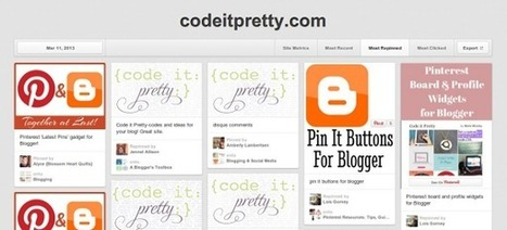 Code it Pretty: Getting Started with Pinterest Analytics | Pinterest | Scoop.it
