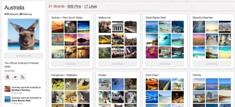 Pinterest: International Destinations « Sparkloft   Creative Feeds   Scoop.it