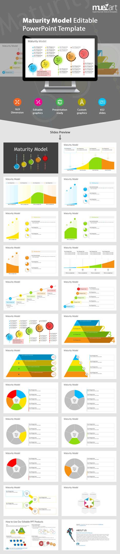 Capability Maturity Model Keynote Presentation | Apple Keynote Slides For Sale | Scoop.it