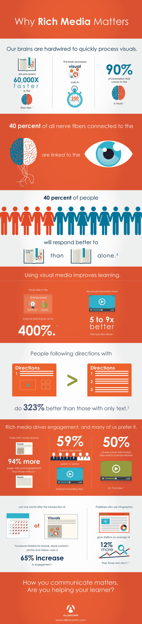 Boosting Learner Engagement with Rich Media Infographic | Infographic | Technology in Art And Education | Scoop.it