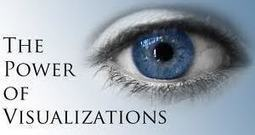 Visualization, See And Create The Future You Want | Visualization Gallery | Scoop.it