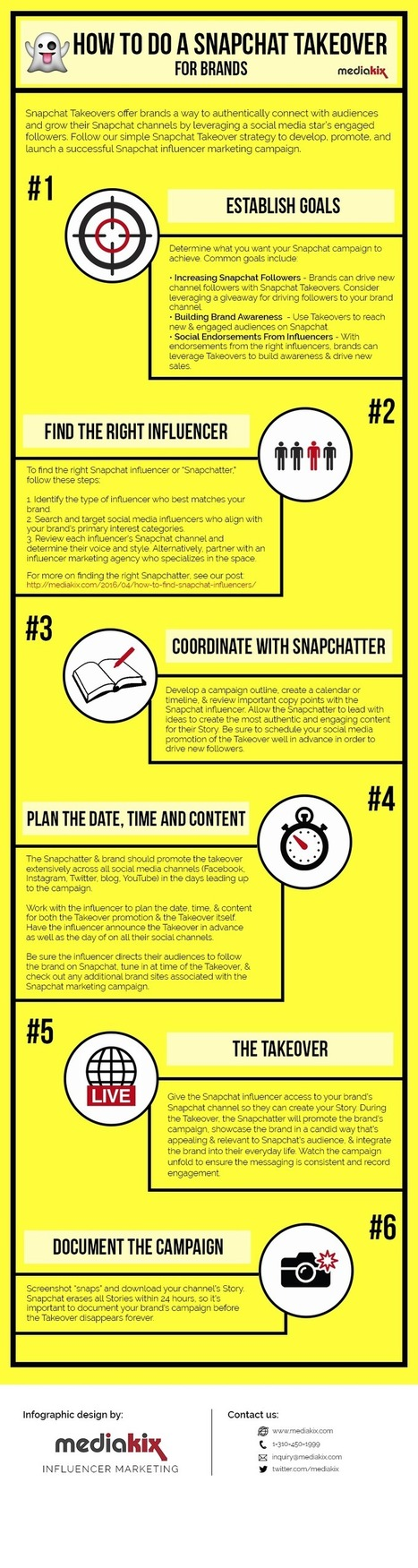 How to launch an effective Snapchat campaign #Infographic | MarketingHits | Scoop.it