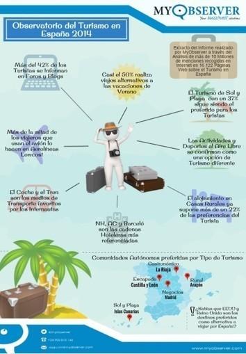 Foros y blogs cada vez más importantes a la hora de elegir destino en el turista español - Marketing Directo | Murcia Mass y Social Media | Scoop.it