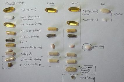 Why I don't prescribe Multivitamins | Naturopathic Medicine | Scoop.it