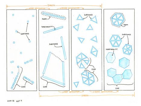Traduire Mille Plateaux – sur les nouveaux dessins de Marc Ngui | Archivance - Miscellanées | Scoop.it