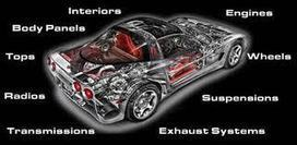 Corvette Parts For Sal | Corvette Parts Online | Scoop.it