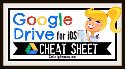 Google Drive for iOS CHEAT SHEET | Leadership for Mobile Learning | Scoop.it