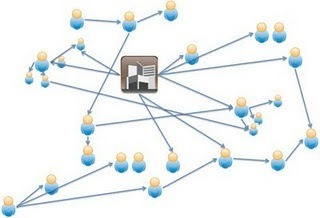 Liking Library Data | Social Networking for Information Professionals | Scoop.it