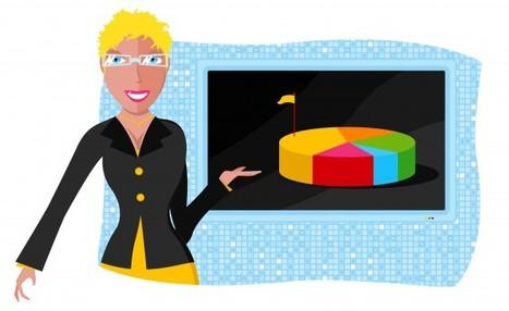 Selling Social Media To Senior Execs: Tips For Making The Case ... | So-so Social Media | Scoop.it