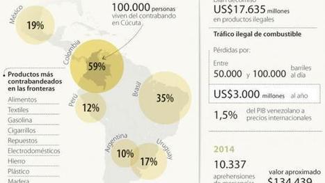 Cuarto de hora para el comercio local en las fronteras colombianas ... - LaRepública.com.co | Legislación y entornos competitivos | Scoop.it