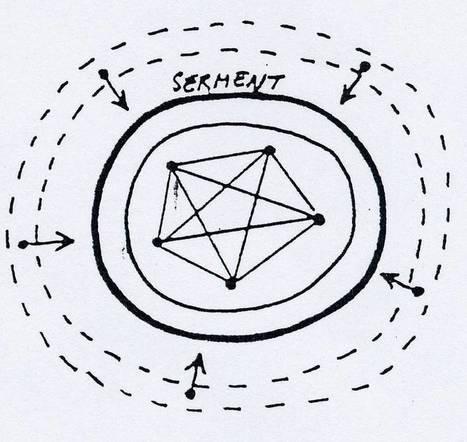 La dynamique d'une equipe et les e 7  caractéristiques psychologiques fondamentales d'une équipe | Coaching de l'Intelligence et de la conscience collective | Scoop.it