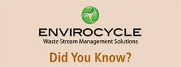 Business Waste Recycling | Business Waste Recycling | Scoop.it