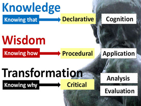 7 Characteristics Of Future Learning | Didactics and Technology in Education | Scoop.it