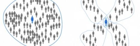 La présentation qui a inspiré Google+ | Adopter Google+ | Scoop.it