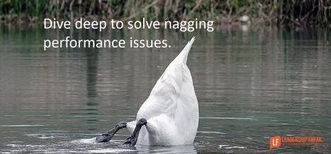 How to Spend Less Time Solving Performance Issues and More Time Delivering Results | Autodesarrollo, liderazgo y gestión de personas: tendencias y novedades | Scoop.it