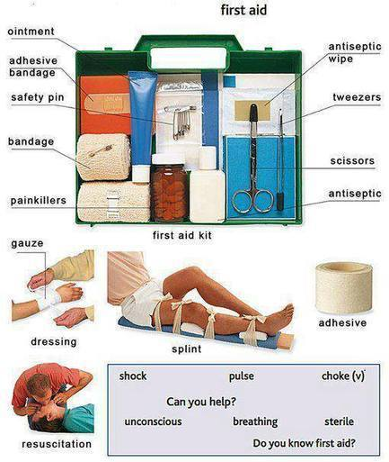 First aid box and injuries learning English vocabulary with pictures | Learning Basic English, to Advanced Over 700 On-Line Lessons and Exercises Free | Scoop.it