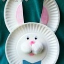 Easter 2014 USA - Eggs, Bunny, Pictures, Images, Quotes, Wishes | 365 Greetings | Scoop.it