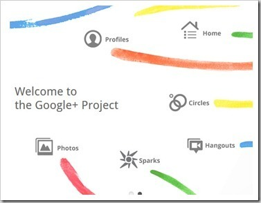 Google Plus: Will Businesses & Brands adopt it? | The Google+ Project | Scoop.it