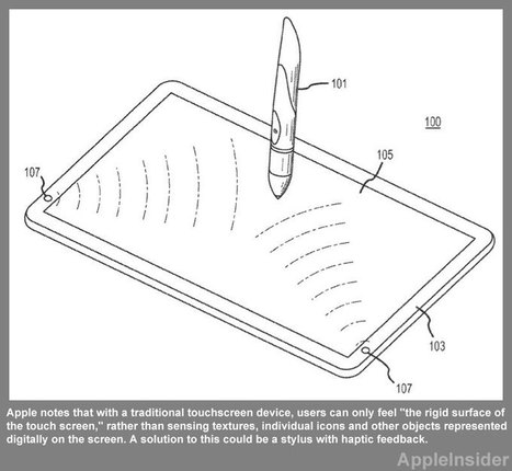 KGI: Apple likely to launch simple stylus to enhance upcoming 12.9-inch iPad user experience; advanced model with 3D handwriting due later | Apple | Scoop.it