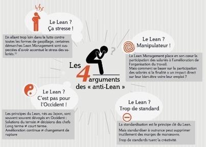Faut-il brûler le Lean Management ? | Conduite de projets Lean 6 sigma | Scoop.it