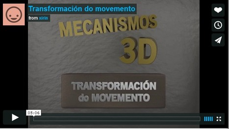 Mecanismos on Vimeo | tecno4 | Scoop.it